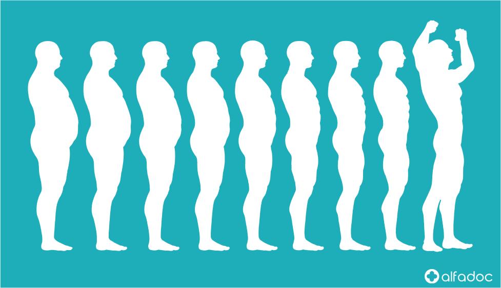 utrata masy ciała mężczyzn